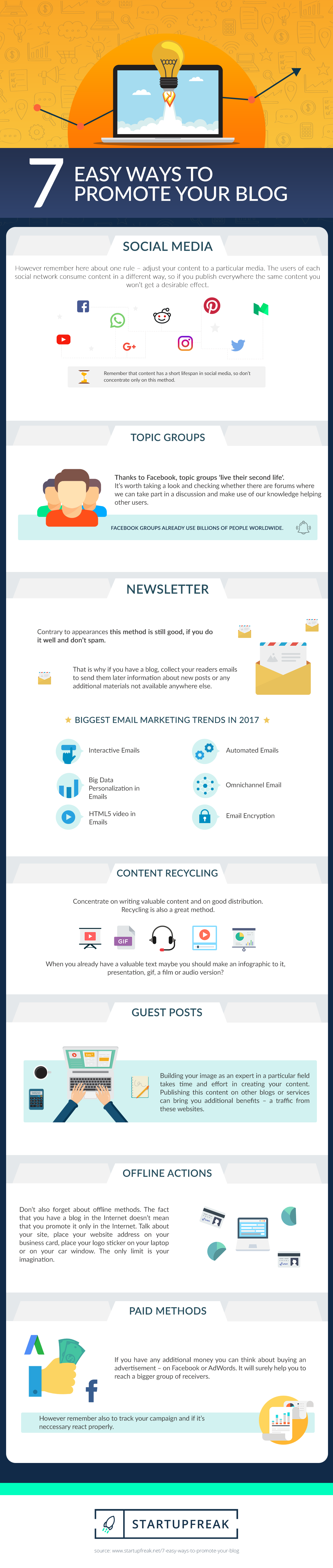 7 easy ways to promote your blog infographic