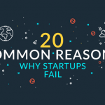 20 common reasons why startups fail (infographic)